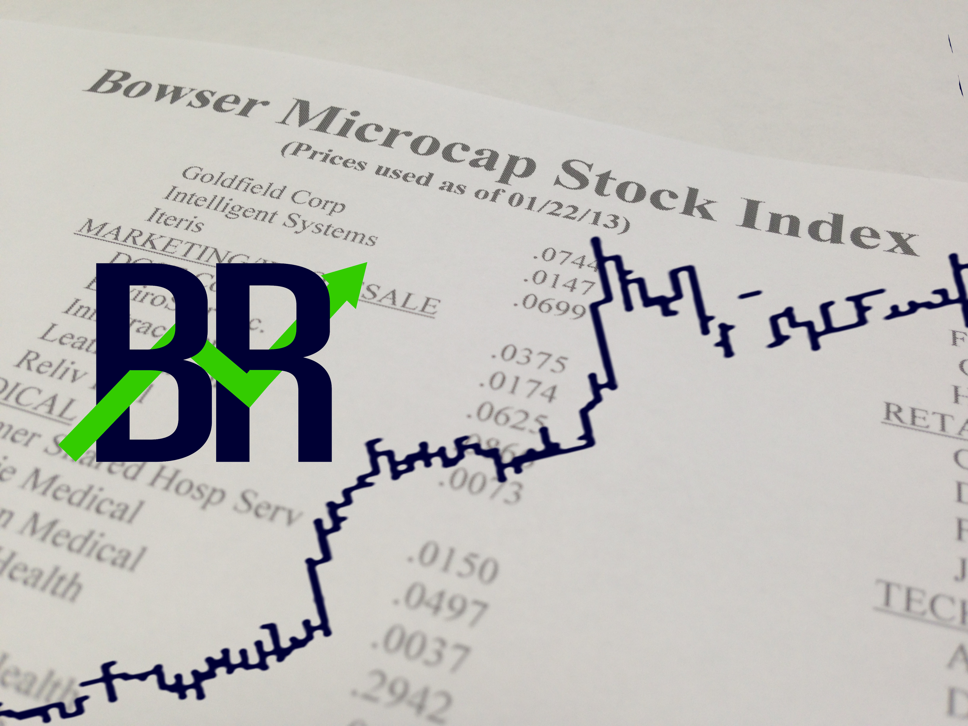 Bowser Microcap Stock Index